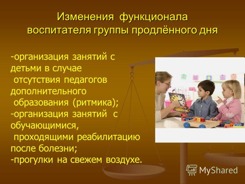 Изменения функционала воспитателя группы продлённого дня -организация занятий с детьми в случае отсутствия педагогов дополнительного образования (ритмика); -организация занятий с обучающимися, проходящими реабилитацию после болезни; -прогулки на свеж