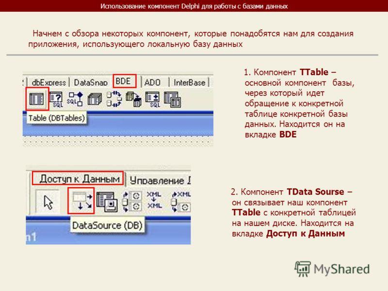 Использование компонент Delphi для работы с базами данных Начнем с обзора некоторых компонент, которые понадобятся нам для создания приложения, использующего локальную базу данных 1. Компонент TTable – основной компонент базы, через который идет обра