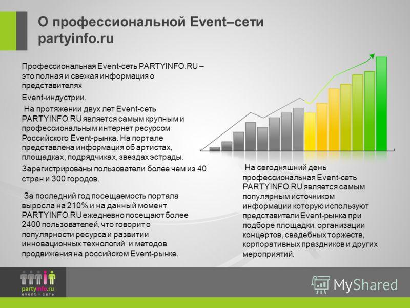 О профессиональной Event–сети partyinfo.ru Профессиональная Event-сеть PARTYINFO.RU – это полная и свежая информация о представителях Event-индустрии. На протяжении двух лет Event-сеть PARTYINFO.RU является самым крупным и профессиональным интернет р