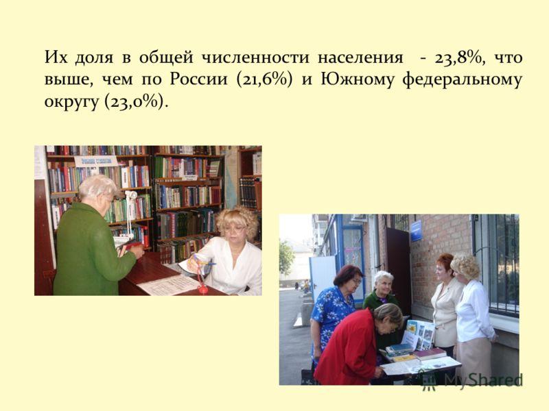 Их доля в общей численности населения - 23,8%, что выше, чем по России (21,6%) и Южному федеральному округу (23,0%).