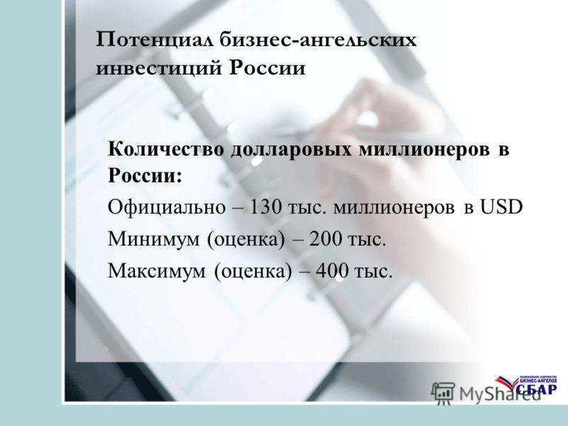 Потенциал бизнес-ангельских инвестиций России Количество долларовых миллионеров в России: Официально – 130 тыс. миллионеров в USD Минимум (оценка) – 200 тыс. Максимум (оценка) – 400 тыс.