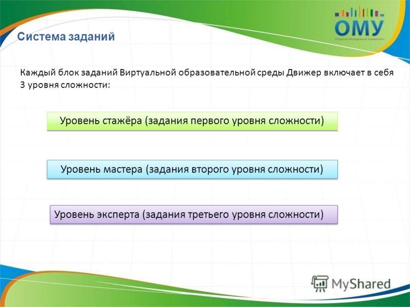 Система заданий Каждый блок заданий Виртуальной образовательной среды Движер включает в себя 3 уровня сложности: Уровень стажёра (задания первого уровня сложности) Уровень мастера (задания второго уровня сложности) Уровень эксперта (задания третьего