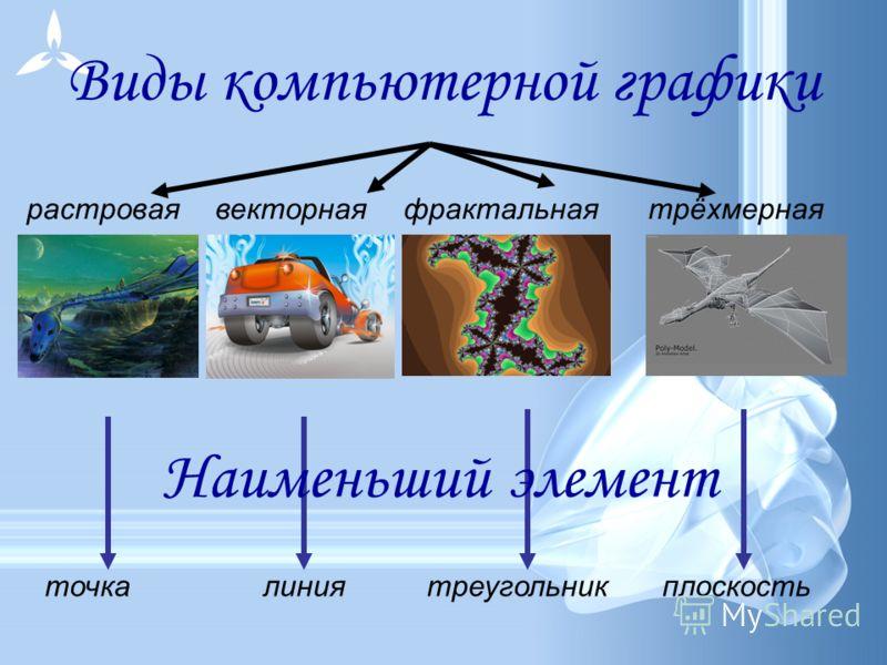 Компьютерная графика - область информатики, изучающая методы и свойства обработки изображений с помощью программно-аппаратных средств. Под видами компьютерной графики подразумевается способ хранения изображения на плоскости монитора. Виды компьютерно