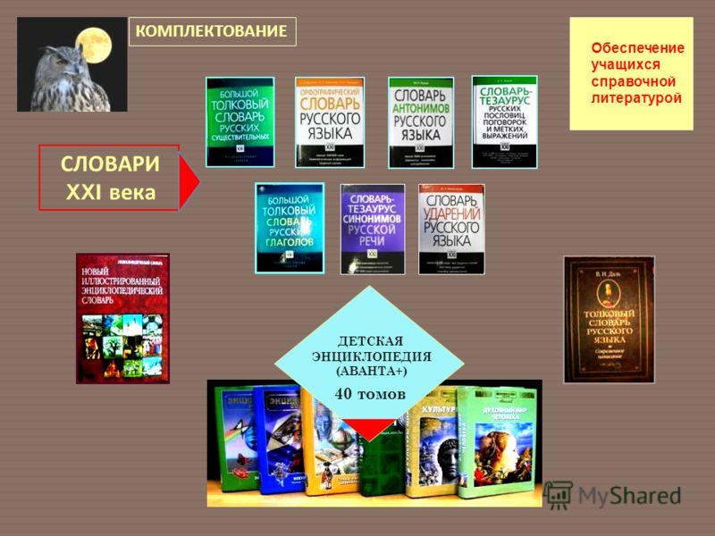 СЛОВАРИ XXI века Обеспечение учащихся справочной литературой ДЕТСКАЯ ЭНЦИКЛОПЕДИЯ (АВАНТА+) 40 томов КОМПЛЕКТОВАНИЕ