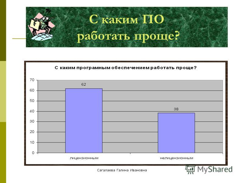 Сагалаева Галина Ивановна С каким ПО работать проще?