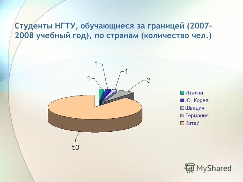 Студенты НГТУ, обучающиеся за границей (2007- 2008 учебный год), по странам (количество чел.)
