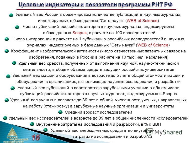 Удельный вес России в общемировом количестве публикаций в научных журналах, индексируемых в базе данных