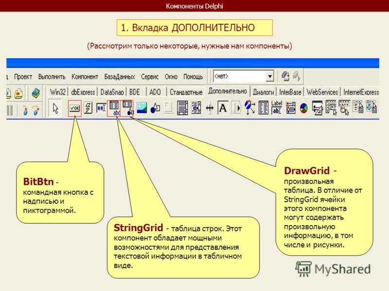 Компоненты Delphi 1. Вкладка ДОПОЛНИТЕЛЬНО (Рассмотрим только некоторые, нужные нам компоненты) BitBtn - командная кнопка с надписью и пиктограммой. StringGrid - таблица строк. Этот компонент обладает мощными возможностями для представления текстовой