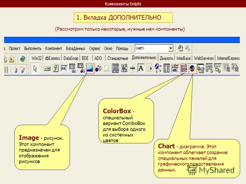 Компоненты Delphi 1. Вкладка ДОПОЛНИТЕЛЬНО (Рассмотрим только некоторые, нужные нам компоненты) ColorBox - специальный вариант ComboBox для выбора одного из системных цветов Chart - диаграмма. Этот компонент облегчает создание специальных панелей для