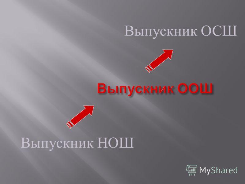 Выпускник НОШ Выпускник ОСШ
