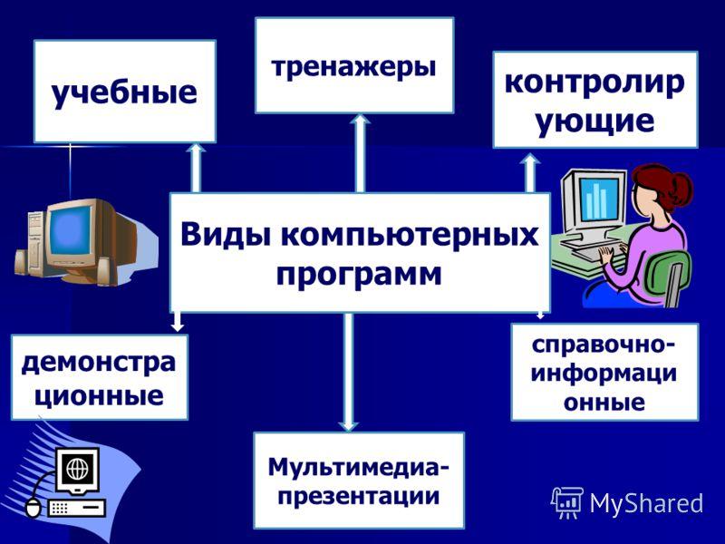 Виды компьютерных программ учебные тренажеры контролир ующие демонстра ционные Мультимедиа- презентации справочно- информаци онные