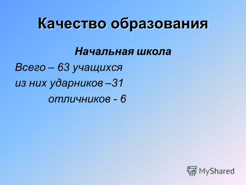 Качество образования Начальная школа Всего – 63 учащихся из них ударников –31 отличников - 6