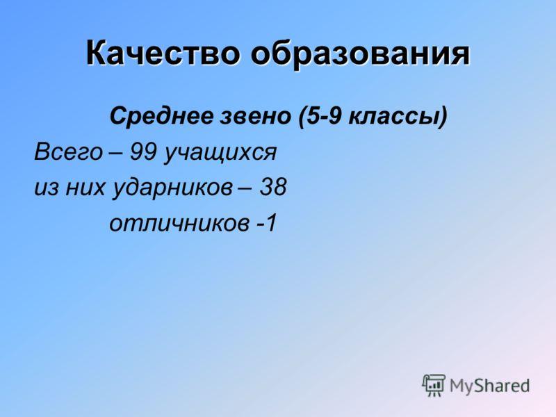 Качество образования Среднее звено (5-9 классы) Всего – 99 учащихся из них ударников – 38 отличников -1