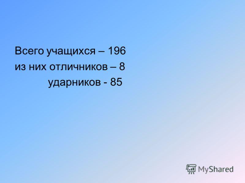 Всего учащихся – 196 из них отличников – 8 ударников - 85