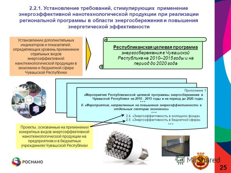25 Республиканская целевая программа энергосбережения в Чувашской Республике на 2010–2015 годы и на период до 2020 года Установление дополнительных индикаторов и показателей, определяющих уровень применение отдельных видов энергоэффективной нанотехно