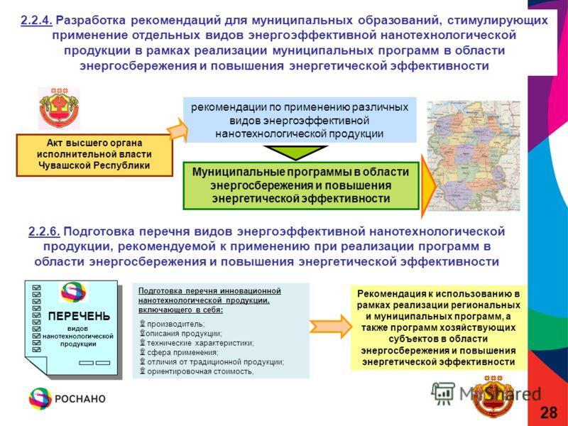 28 2.2.4. Разработка рекомендаций для муниципальных образований, стимулирующих применение отдельных видов энергоэффективной нанотехнологической продукции в рамках реализации муниципальных программ в области энергосбережения и повышения энергетической