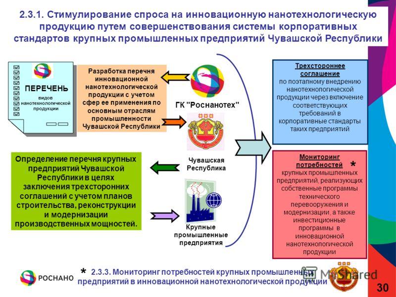 30 Трехстороннее соглашение по поэтапному внедрению нанотехнологической продукции через включение соответствующих требований в корпоративные стандарты таких предприятий ГК