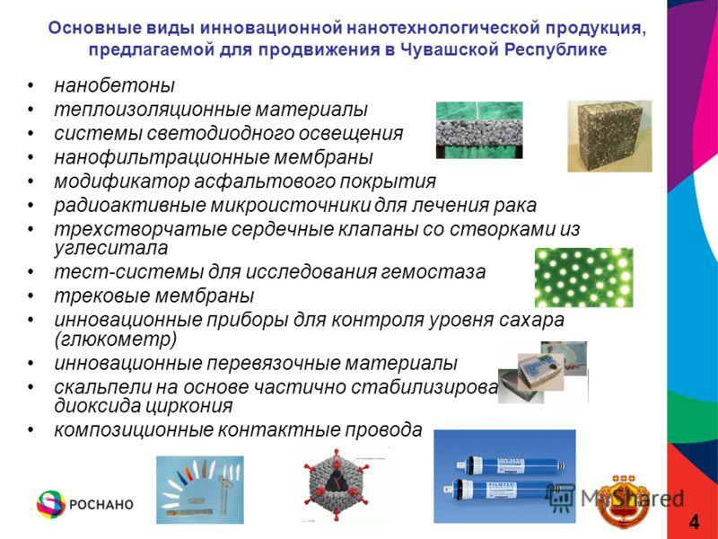4 Основные виды инновационной нанотехнологической продукция, предлагаемой для продвижения в Чувашской Республике нанобетоны теплоизоляционные материалы системы светодиодного освещения нанофильтрационные мембраны модификатор асфальтового покрытия ради