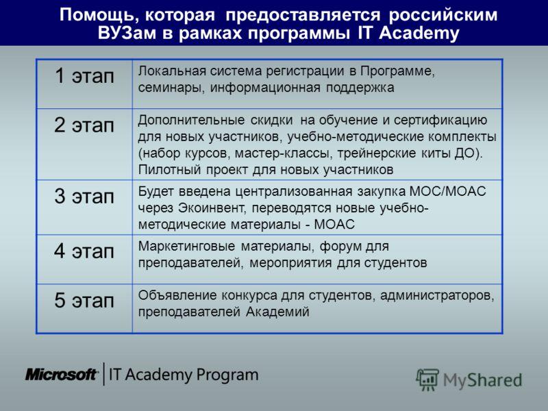 Помощь, которая предоставляется российским ВУЗам в рамках программы IT Academy 1 этап Локальная система регистрации в Программе, семинары, информационная поддержка 2 этап Дополнительные скидки на обучение и сертификацию для новых участников, учебно-м