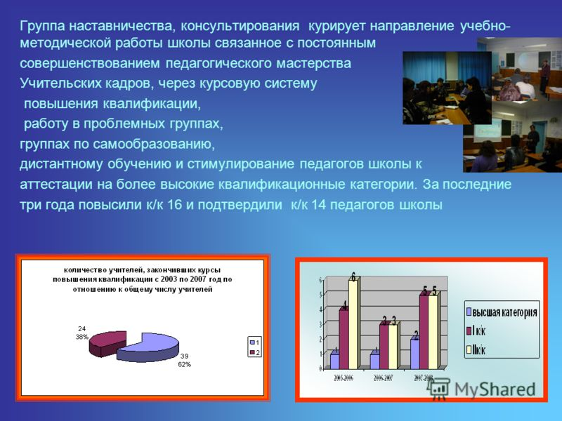 договор сетевого взаимодействия между образовательными учреждениями образец
