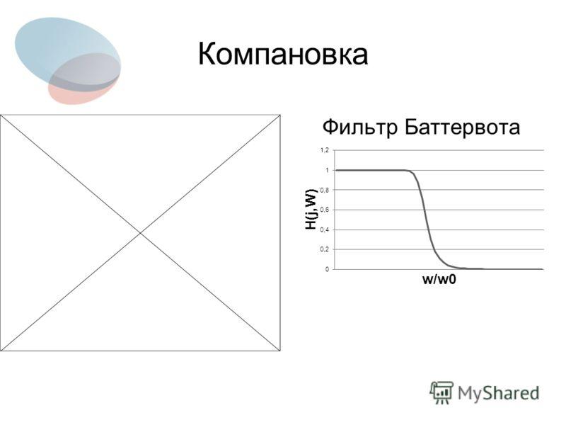 Компановка Фильтр Баттервота