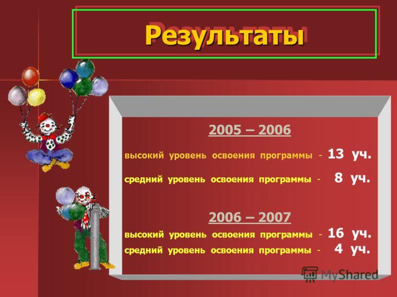 Результаты Результаты 2005 – 2006 высокий уровень освоения программы - 13 уч. средний уровень освоения программы - 8 уч. 2006 – 2007 высокий уровень освоения программы - 16 уч. средний уровень освоения программы - 4 уч.