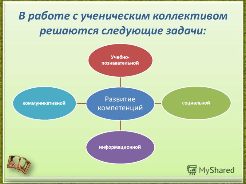 В работе с ученическим коллективом решаются следующие задачи: Развитие компетенций Учебно- познавательной социальнойинформационнойкоммуникативной
