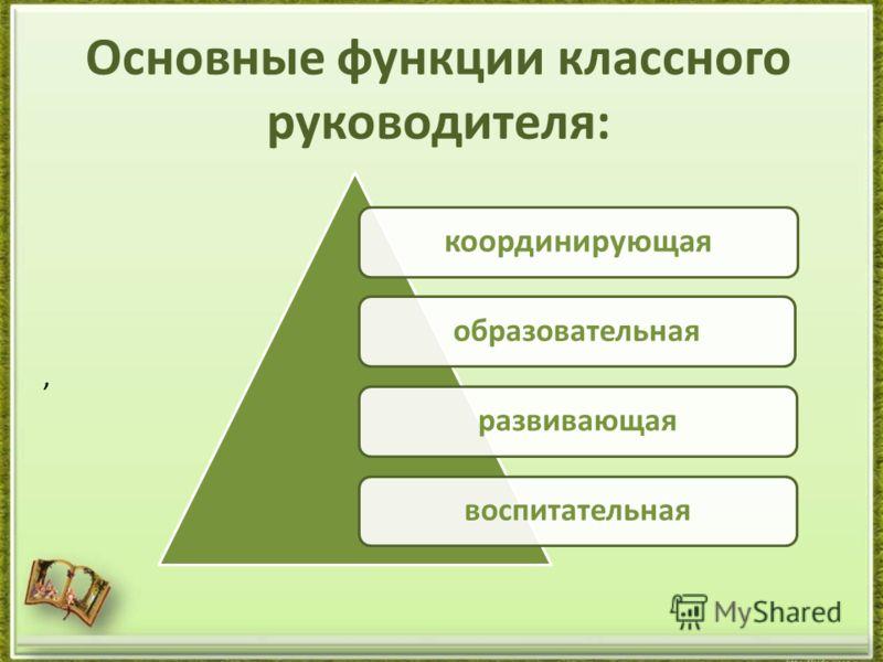 Основные функции классного руководителя:, координирующая образовательнаяразвивающаявоспитательная