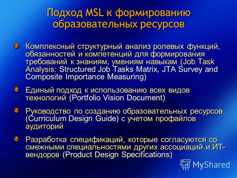 Подход MSL к формированию образовательных ресурсов Комплексный структурный анализ ролевых функций, обязанностей и компетенций для формирования требований к знаниям, умениям навыкам (Job Task Analysis: Structured Job Tasks Matrix, JTA Survey and Compo