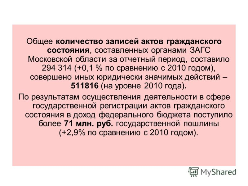 Общее количество записей актов гражданского состояния, составленных органами ЗАГС Московской области за отчетный период, составило 294 314 (+0,1 % по сравнению с 2010 годом), совершено иных юридически значимых действий – 511816 (на уровне 2010 года).