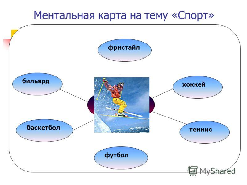 Ментальная карта на тему «Спорт» фристайл теннис футбол хоккей бильярд баскетбол