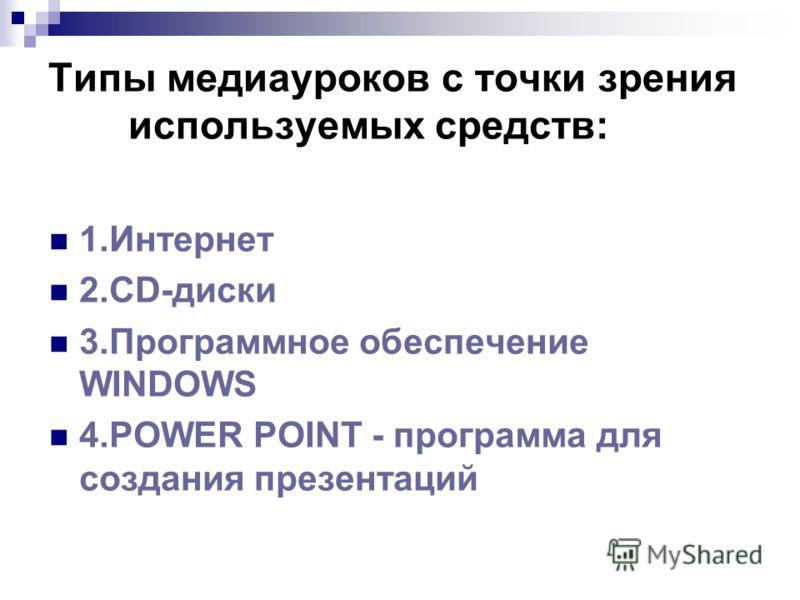 Типы медиауроков с точки зрения используемых средств: 1.Интернет 2.CD-диски 3.Программное обеспечение WINDOWS 4.POWER POINT - программа для создания презентаций