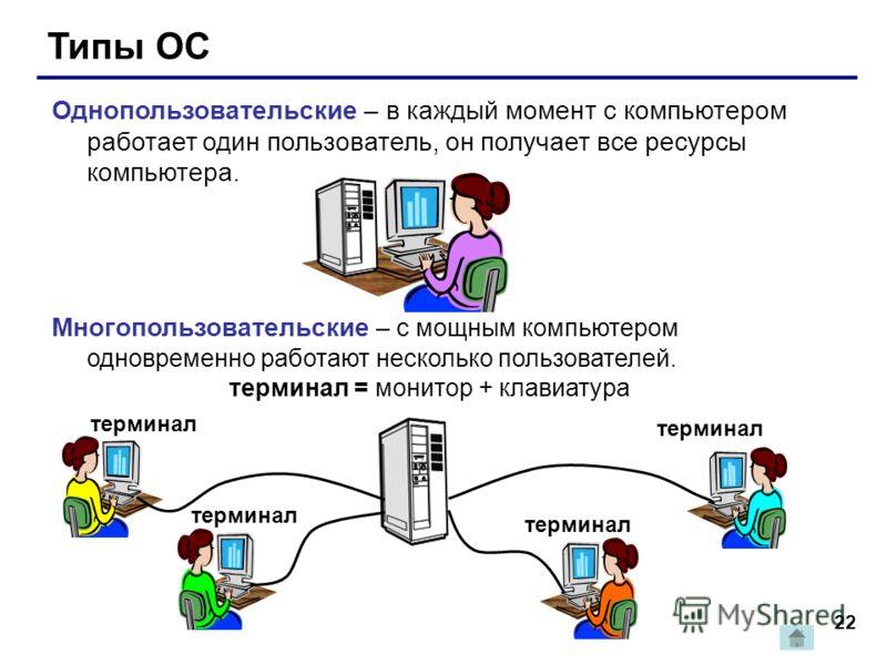 22 Типы ОС Однопользовательские – в каждый момент с компьютером работает один пользователь, он получает все ресурсы компьютера. Многопользовательские – с мощным компьютером одновременно работают несколько пользователей. терминал = монитор + клавиатур