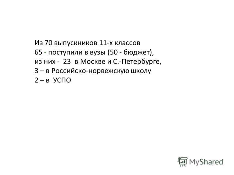 Из 70 выпускников 11-х классов 65 - поступили в вузы (50 - бюджет), из них - 23 в Москве и С.-Петербурге, 3 – в Российско-норвежскую школу 2 – в УСПО