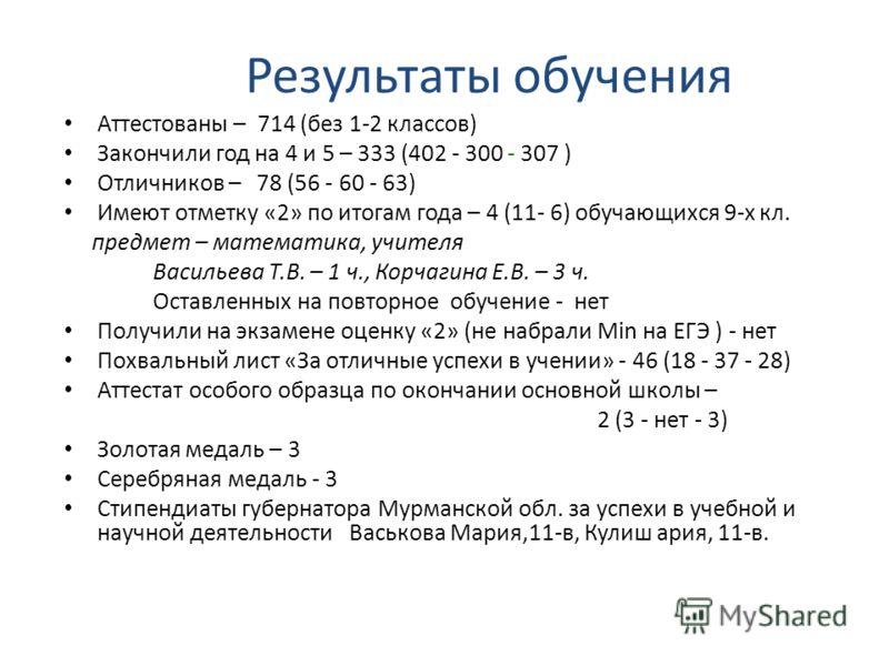 Результаты обучения Аттестованы – 714 (без 1-2 классов) Закончили год на 4 и 5 – 333 (402 - 300 - 307 ) Отличников – 78 (56 - 60 - 63) Имеют отметку «2» по итогам года – 4 (11- 6) обучающихся 9-х кл. предмет – математика, учителя Васильева Т.В. – 1 ч
