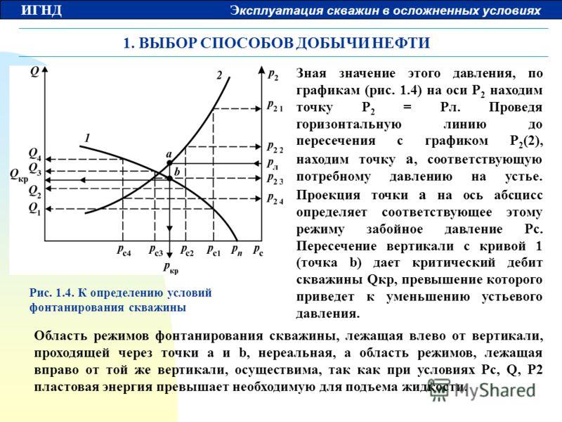 ИГНД Э ксплуатация скважин в осложненных условиях 1. ВЫБОР СПОСОБОВ ДОБЫЧИ НЕФТИ Зная значение этого давления, по графикам (рис. 1.4) на оси P 2 находим точку P 2 = Pл. Проведя горизонтальную линию до пересечения с графиком P 2 (2), находим точку a,