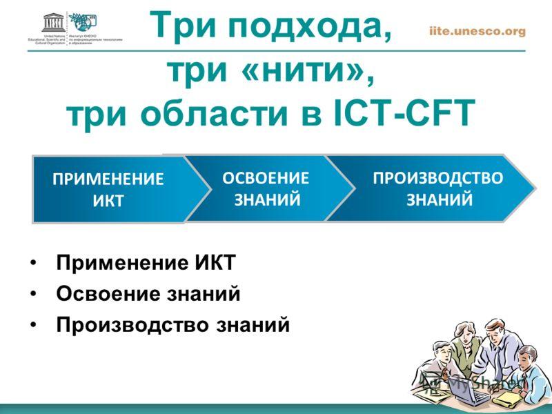 Три подхода, три «нити», три области в ICT-CFT Применение ИКТ Освоение знаний Производство знаний ПРОИЗВОДСТВО ЗНАНИЙ ОСВОЕНИЕ ЗНАНИЙ ПРИМЕНЕНИЕ ИКТ