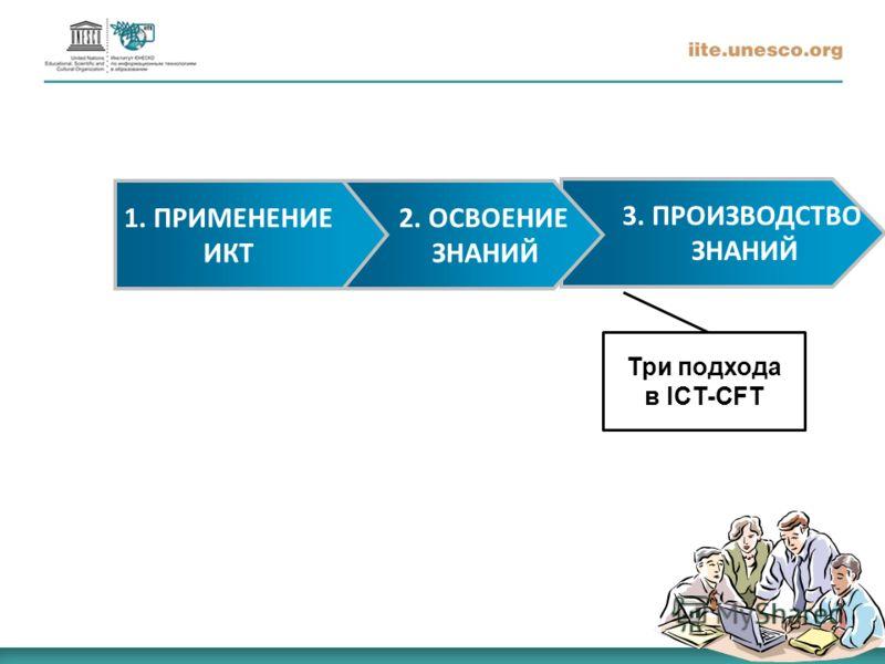3. ПРОИЗВОДСТВО ЗНАНИЙ 2. ОСВОЕНИЕ ЗНАНИЙ 1. ПРИМЕНЕНИЕ ИКТ Три подхода в ICT-CFT