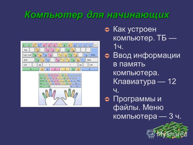 Компьютер для начинающих Как устроен компьютер. ТБ 1ч. Ввод информации в память компьютера. Клавиатура 12 ч. Программы и файлы. Меню компьютера 3 ч.