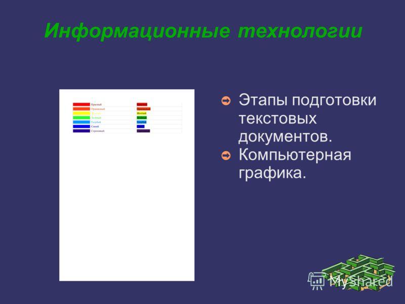 Информационные технологии Этапы подготовки текстовых документов. Компьютерная графика.