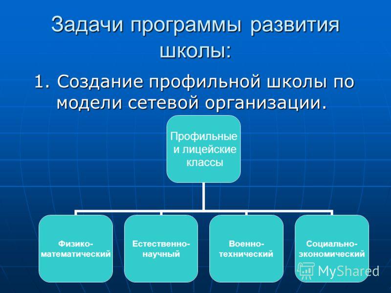 Задачи программы развития школы: 1. Создание профильной школы по модели сетевой организации. Профильные и лицейские классы Физико- математический Естественно- научный Военно- технический Социально- экономический