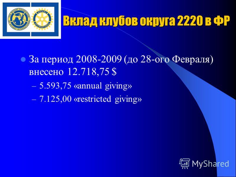 Вклад клубов округа 2220 в ФР За период 2008-2009 (до 28-ого Февраля) внесено 12.718,75 $ – 5.593,75 «annual giving» – 7.125,00 «restricted giving»