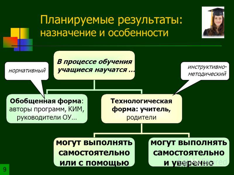 Планируемые результаты: назначение и особенности 9 могут выполнять самостоятельно или с помощью могут выполнять самостоятельно и уверенно инструктивно- методический нормативный
