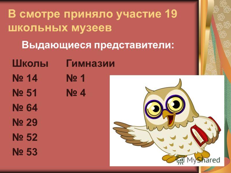 В смотре приняло участие 19 школьных музеев Выдающиеся представители: Школы 14 51 64 29 52 53 Гимназии 1 4
