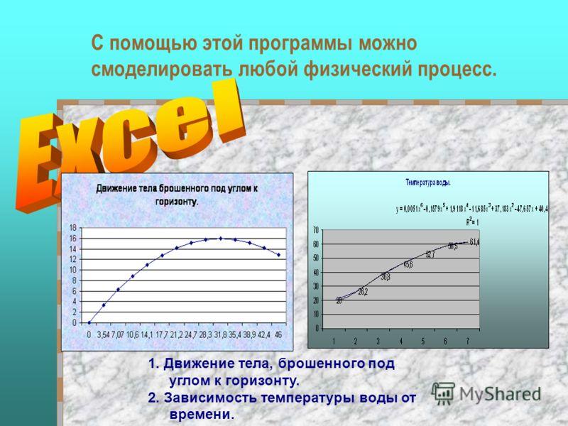 Практика реализации идей. Компьютерные технологии на уроках физики. Использование интерактивной доски УМК «Живая физика», «Открытая физика». Моделирование физических процессов. Создание презентаций. Создание базы данных.