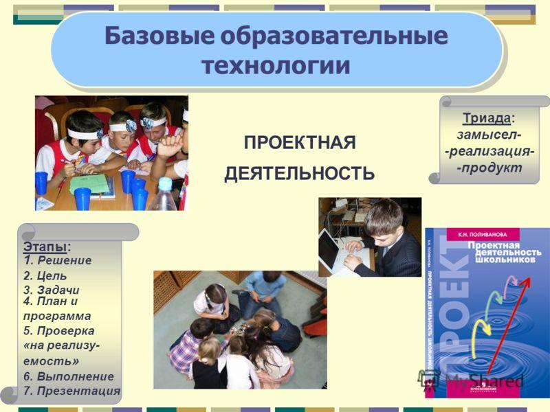 Базовые образовательные технологии Базовые образовательные технологии ПРОЕКТНАЯ ДЕЯТЕЛЬНОСТЬ Триада: замысел- -реализация- -продукт Этапы: 1. Решение 2. Цель 3. Задачи 4. План и программа 5. Проверка «на реализу- емость » 6. Выполнение 7. Презентация