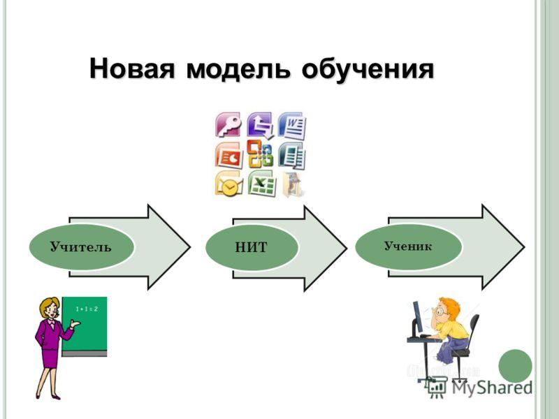 Новая модель обучения Учитель НИТ Ученик