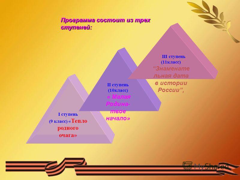 Программа состоит из трех ступеней: I ступень (9 класс) « Тепло родного очага» II ступень (10класс) « Малая Родина- твое начало» III ступень (11класс) Знаменате льная дата в истории России,