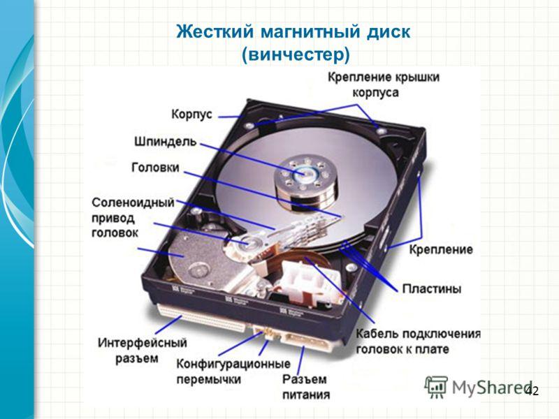 Жесткий магнитный диск (винчестер) 42