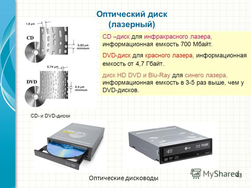 Оптический диск (лазерный) Оптические дисководы CD- и DVD-диски CD –диск для инфракрасного лазера, информационная емкость 700 Мбайт. DVD-диск для красного лазера, информационная емкость от 4,7 Гбайт. диск HD DVD и Blu-Ray для синего лазера, информаци
